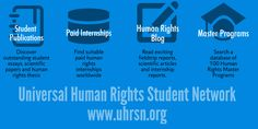 Amplifying the voices of the young human rights student generation - uhrsn.org Scientific Articles, Human Rights, The Voice, Public, Student, Reading, Projects, Blog, Log Projects