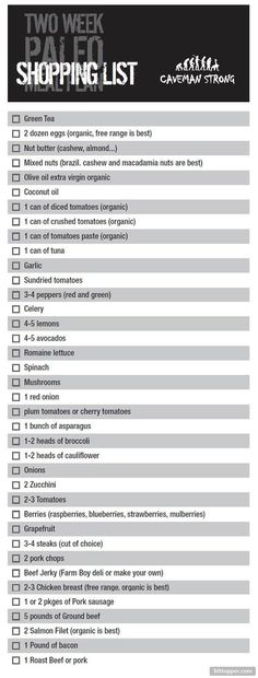 2 Week Paleo Diet Shopping List