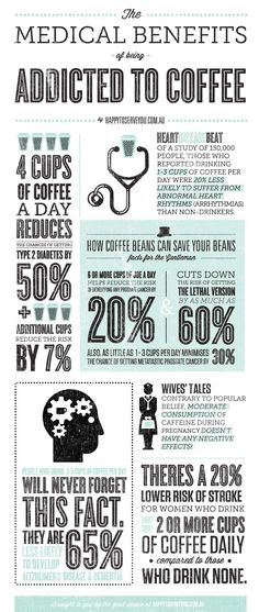 The Medical Benefits Of Being Addicted To Coffee Infographic