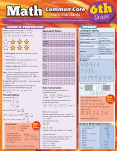 Math Common Core 6Th Grade (Quick Study: Academic) by Inc. BarCharts,http://www.amazon.com/dp/1423217683/ref=cm_sw_r_pi_dp_opkNsb02YG6ZY4Y9