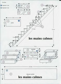 Les Mains Calmes Miniature Stairs Tutorial - Staircase Plans photo ideas from Amazing Stairs Ideas Miniature Crafts, Miniature Houses, Miniature Dolls, Miniature Bottles, Miniature Kitchen, Dollhouse Tutorials, Diy Dollhouse, Dollhouse Miniatures, Dollhouse Staircase