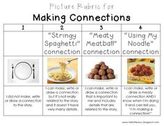 Picture Rubric for Connections (free)
