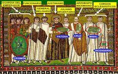 Iglesia de San Vitale en Rávena, siglo VI. Mosaico del emperador Justiniano con su séquito.