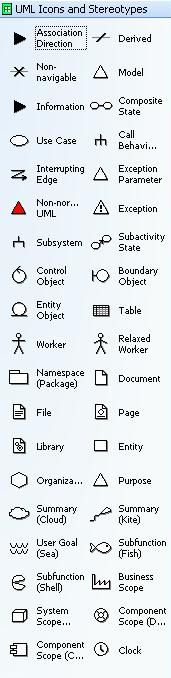 Visio Stencil and Template for UML 2.5
