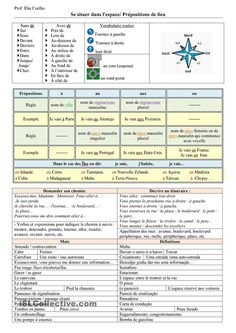 French Expressions, French Teacher, Teaching French, French Practice, High School French, French Course, French Worksheets, French For Beginners, French Grammar