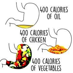 Bom dia... Não precisa de legenda para essa foto... A imagem fala tudo! Faça escolha saudáveis... Quanto mais vegetais maior volume com menos calorias e cheio de vitaminas e minerais. Pense nas suas escolhas você é o que você come... Ao longo da vida fazemos aproximadamente 100 mil refeições ou seja temos 100 mil chances de errar ou de acertar a decisão é sua! (Imagem #regram #ficaadica #healthcoach #healthyquotes #potd #nutritiontips #instahealth #instalike #girisbioggers #vidasaudável…