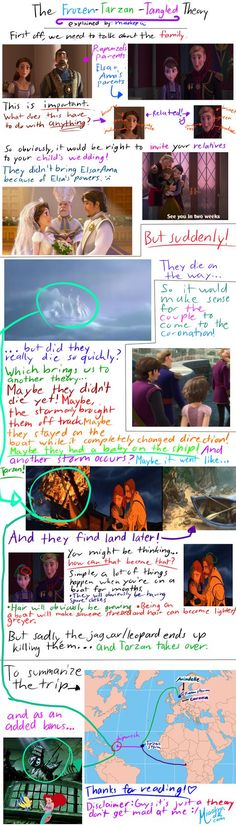 New theory? Linking Frozen, Tangled, Ariel and TARZAN!!