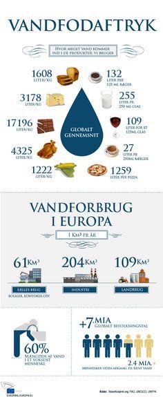 Vand: Derfor er det vigtigt  http://www.europarl.europa.eu/news/da/headlines/content/20120525STO45816/html/Vand-Derfor-er-det-vigtigt
