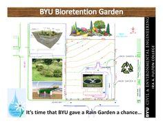 BYU Environmental Experience: John Hill - Bio Retention Gardens