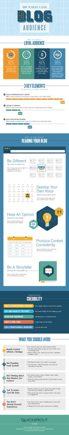 HOW TO CREATE A LOYAL BLOG AUDIENCE #Infographic | via #BornToBeSocial