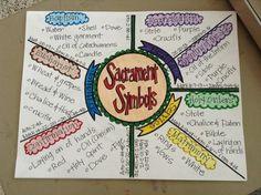 Catholic Seven Sacraments Symbols | The Sacraments: History, Symbols, Purpose Schoolworkhelper ...