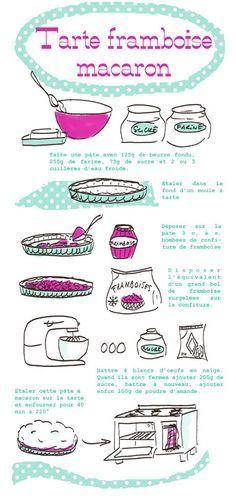 La tarte framboise-macaron: facile et qui en jette! (Tambouille)