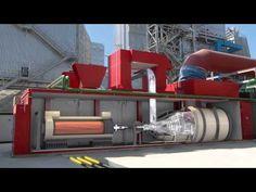 Le fonctionnement d'une centrale biomasse - YouTube