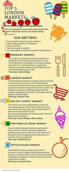 "monicatstocker en Twitter: ""Los 5 mejores mercados de Londres… """