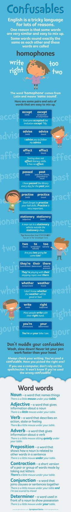 Use this infograph as an introduction to homophones or to reinforce work on homophones #literacy #ESL
