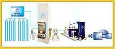 Oxygen Plant Manufacturer India