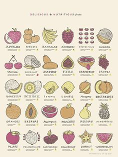fruit poster- vitamin info on some of the most common fruits