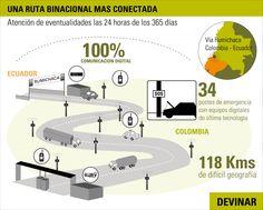 Devinar, Concesionaria vial de Colombia, mejora la seguridad en carreteras con radios digitales MOTOTRBO™. La comunidad que día a día se transporta por los 118 km de la carretera del corredor del Rumichaca, podrá tener atención inmediata en situaciones de riesgo gracias a las soluciones de radiocomunicaciones de Motorola Solutions