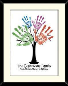 Family sign using hand prints