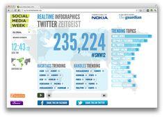 #SMW12 eli Social Media Week tarjosi reaaliaikaista infografiikkaa tapahtumasta! Näin Pinterestin ja Facebook Aikajanojen aikakaudella visuaalisuus ja kuvat ovat kova sana, infografiikka myös, joten tästä sietää ottaa tapahtumajärjestäjänä mallia. http://ig.socialmediaweek.org/recap/