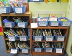 The Ultimate Teacher's Guide to Organizing a Classroom Library | My Primary Paradise