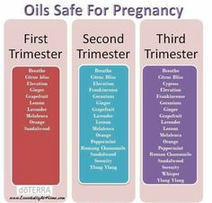 doTERRA essential oils safe for pregnancy. 1st, 2nd, & 3rd trimesters