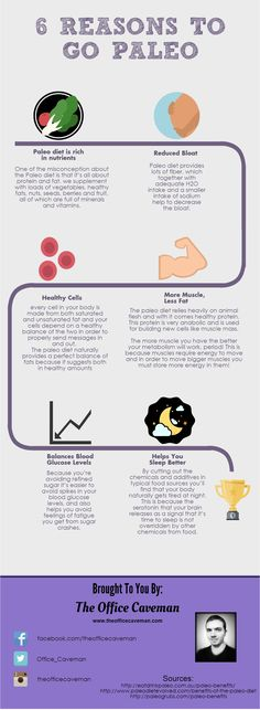 6 Top Reasons You Should Go Paleo #infographic #Paleo #Fitness #Diet
