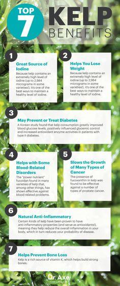 Kelp benefits - Dr. Axe