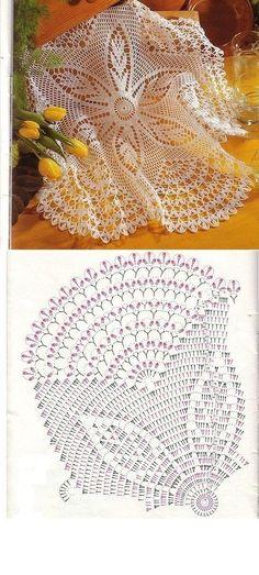 Captivating All About Crochet Ideas. Awe Inspiring All About Crochet Ideas. Free Crochet Doily Patterns, Crochet Doily Diagram, Crochet Circles, Crochet Mandala, Crochet Motif, Irish Crochet, Crochet Designs, Crochet Coaster, Crochet Home