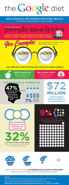 What Is The Google Diet? #infographic