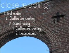 Don't know what close reading is. This article breaks it down.
