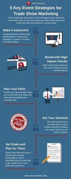 5 Key Event Strategies for Trade Show Marketing   MVP Visuals