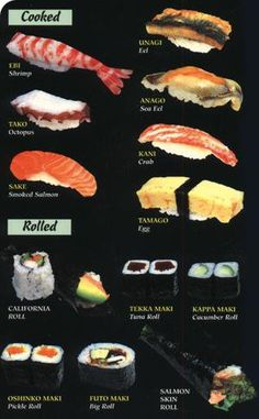 list the names of various kinds of sushi