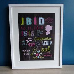 Doğum sertifikası bebek odası fikirleri bebek odası posteri bilgi üçin bedikyan@gmail.com