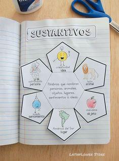 Spanish Teaching Resources, Spanish Activities, Learning Activities, Kids Learning, Teaching Aids, Teaching Tools, Spanish Interactive Notebook, Vocabulary Graphic Organizer, Spanish Lesson Plans
