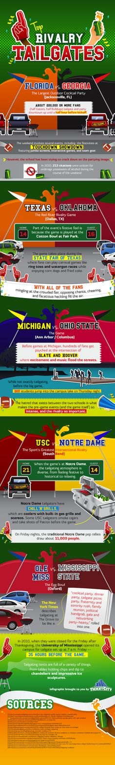 Top Rivalry Tailgates [INFOGRAPHIC]