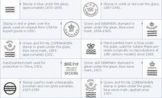 Porcelain marks Royal Copenhagen porcelain and Bing & Grondahl Danish…