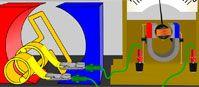 Alternator i dynamo (flash)