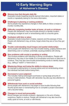 The Alzheimer's Association suggests people experiencing any of the disease's 10 early warning signs should see a doctor. (Learn the 10 warning signs of Alzheimer's disease. Stages Of Dementia, Lewy Body Dementia, Dementia Symptoms, Early Onset Dementia, Alzheimer's Symptoms, Disease Symptoms, Alzheimer Care, Dementia Care, Alzheimer's And Dementia