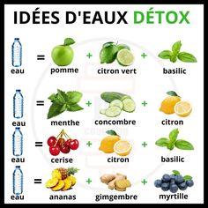 Gourmet Recipes, Keto Recipes, Healthy Recipes, Healthy Life, Healthy Eating, Good Food, Yummy Food, Detox Plan, Nutrition