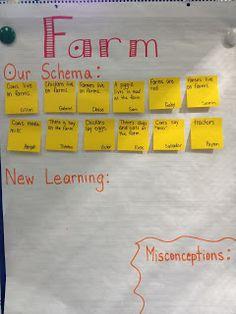 Mrs. Pauley's Kindergarten: Farm Unit