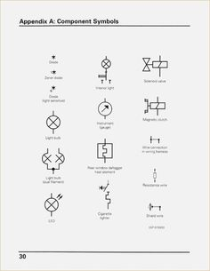Electrical and Electronics Symbols (With images