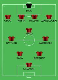 200px-AC_Milan_23may07_lineup.png (200×275)