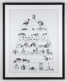 """Scala Nature"" (1993) Mark DION. Photostat on paper | Arte Conceptual"