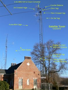 Amateur Radio. Some Of The Ham Radio Antenna Systems At The ARRL Headquarter Ham Radio Station W1AW In Newington, Connecticut. This Is The SatelliteTower.