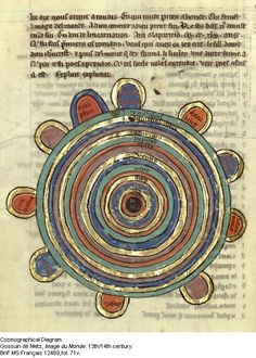 "Cosmographical diagram from Gossuin de Metz's ""Image du Monde"", 13th century"