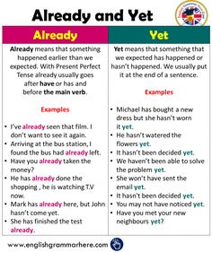 The 12 Verb Tenses, Example Sentences - English Grammar Here English Grammar Notes, English Adjectives, English Verbs, English Sentences, English Phrases, Learn English Words, English Study, English English, Common Adjectives
