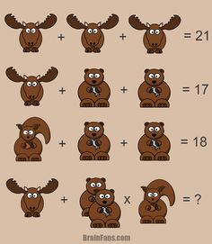 There is one math puzzle including moose, bear and squirrel at the same time. User your mathematical skills and solve this puzzle for genius. If you can answer, please share your answer below and like it :) Thanks. Mind Games Puzzles, Logic Puzzles, Puzzles For Kids, Math Games, Brain Teasers Riddles, Brain Teasers With Answers, Brain Teasers For Kids, Picture Logic, Picture Puzzles