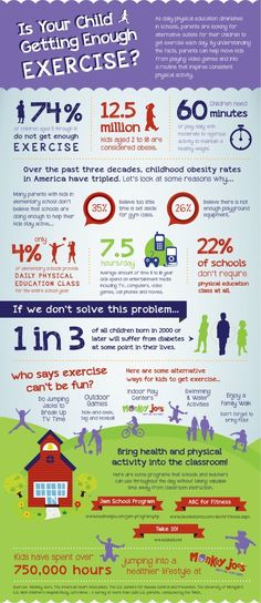 Is Your Child Getting Enough Exercise? According to research, children require seven minutes of vigorous physical exercise daily, but it has to be intense to support a healthy weight and general wellness. http://www.a-health-blog.com/is-your-child-getting-enough-exercise-infographic.html