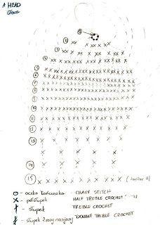 U Kathryn : Szydełkowy anioł (wzór)/Crochet angel pattern Crochet Angel Pattern, Crochet Angels, Crochet Christmas Decorations, Christmas Crochet Patterns, D N Angel, Diy And Crafts, Christmas Crafts, Thread Crochet, Chain Stitch